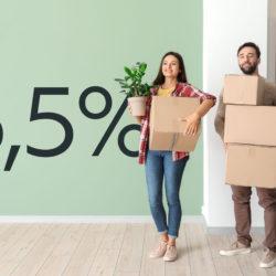 Жители Челябинской области активно оформляют ипотеку всего под 6,5% годовых на покупку квартир в новостройках.